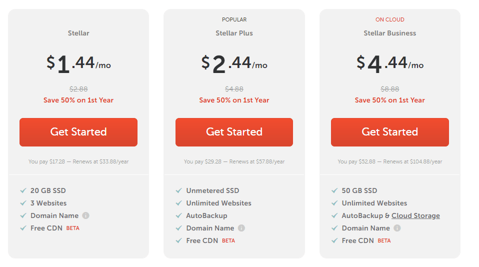 Pricing of Namecheap