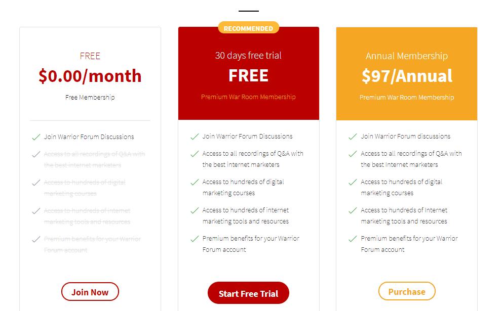 Warrior Forum Pricing