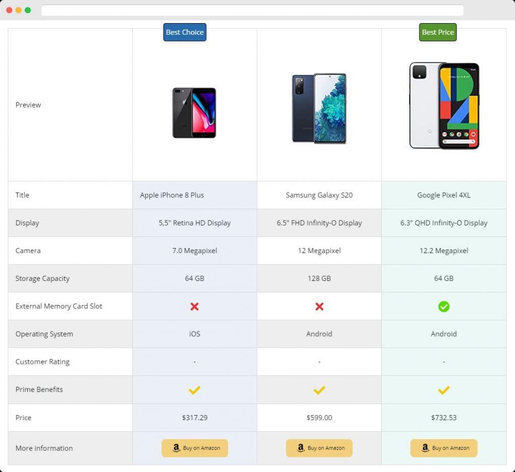WP Table Builder Pricing Widget