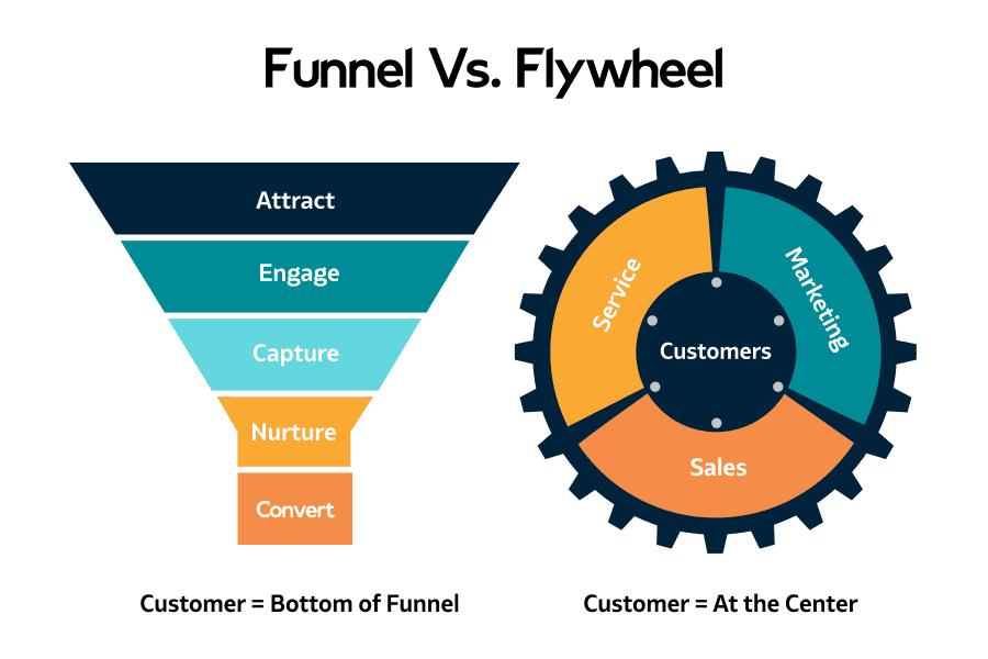 flywheel-vs-funnel